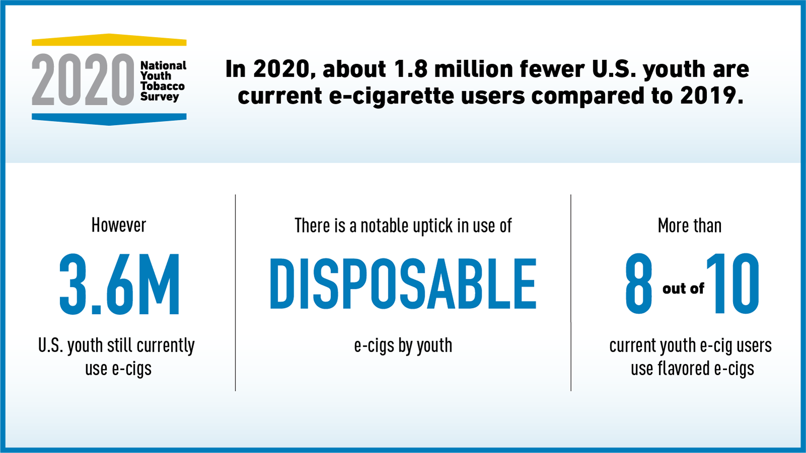 Statistics_about_youth_vaping